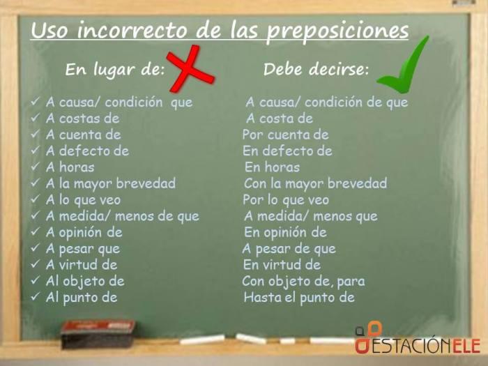 El uso de las preposiciones