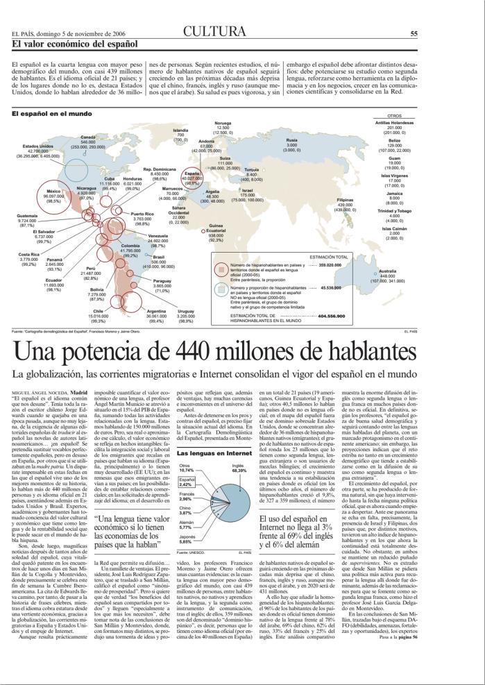El valor económico del español