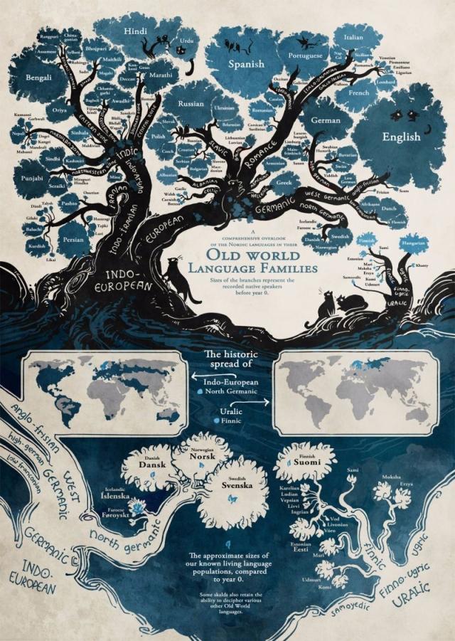 familia-de-las-lenguas-indoeuropeas.jpg