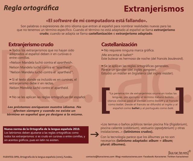 Extranjerismos